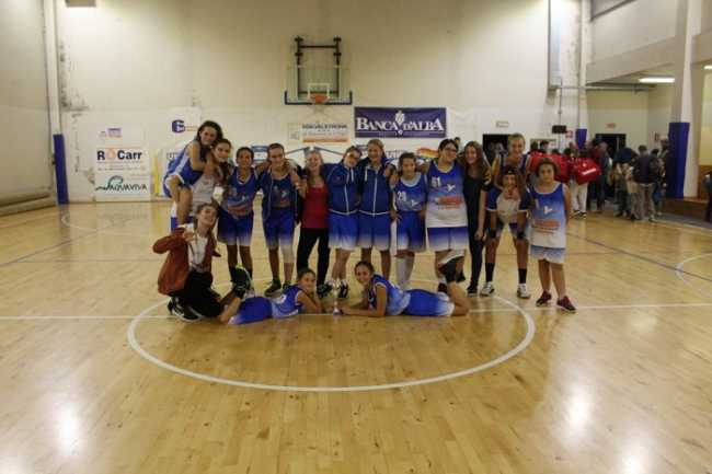 azzurra basket under14